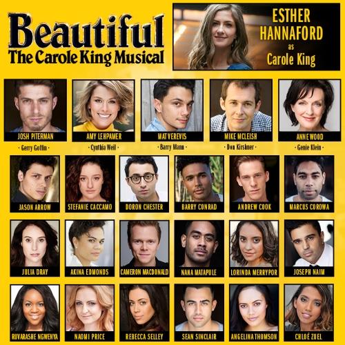 Barry-Conrad-Beautiful-Cast-Announcement